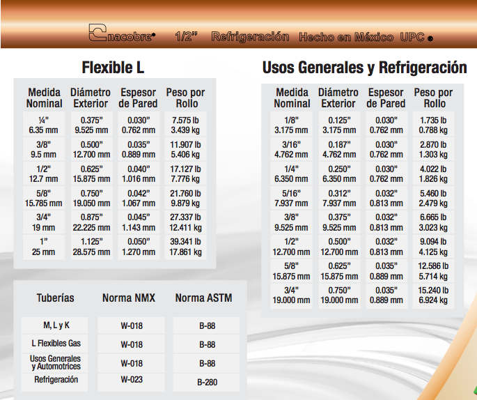 insumos-de-cobre-tabla4